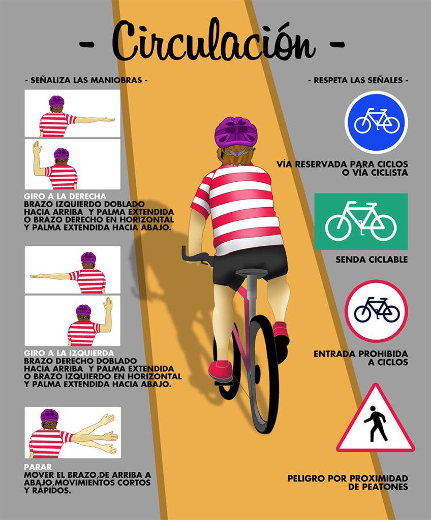Circulació bici_2